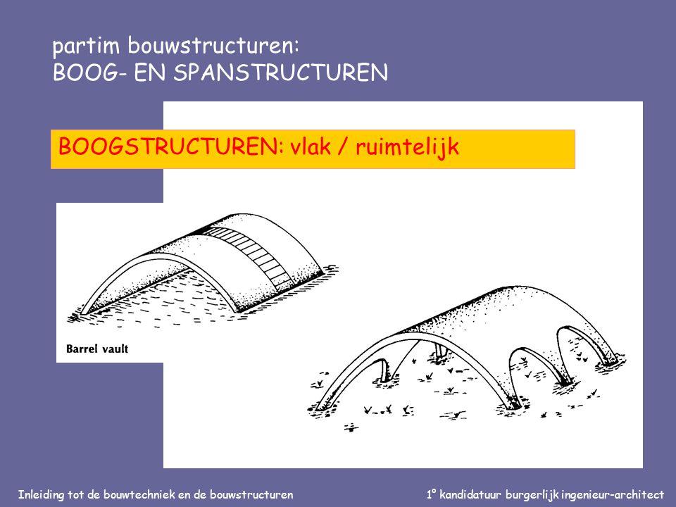 Inleiding tot de bouwtechniek en de bouwstructuren1° kandidatuur burgerlijk ingenieur-architect partim bouwstructuren: BOOG- EN SPANSTRUCTUREN BOOGSTRUCTUREN: vlak / ruimtelijk