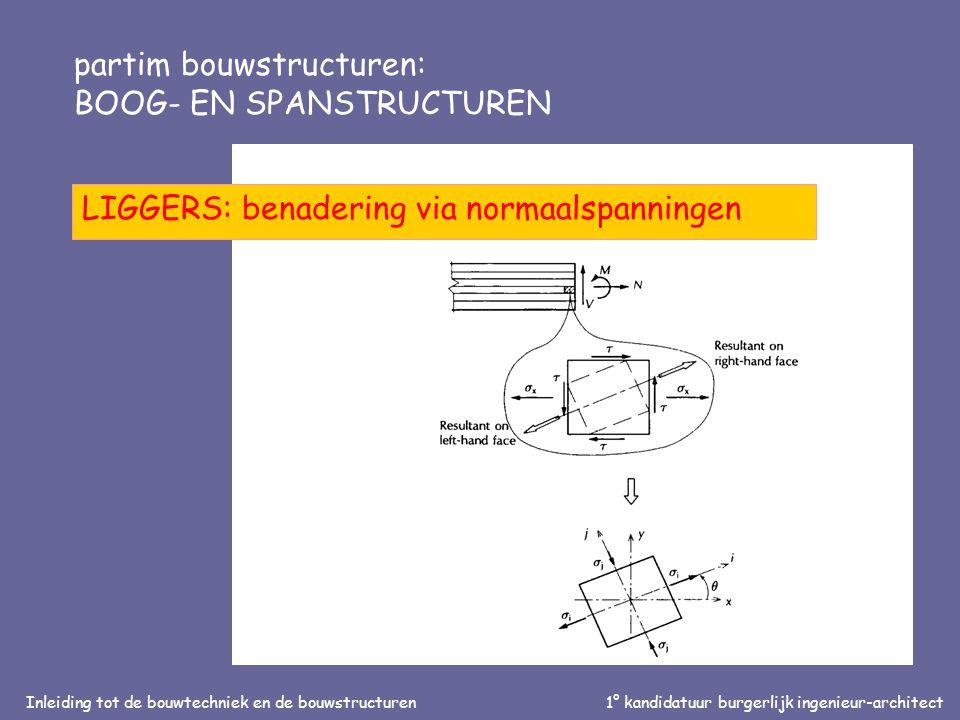 Inleiding tot de bouwtechniek en de bouwstructuren1° kandidatuur burgerlijk ingenieur-architect partim bouwstructuren: BOOG- EN SPANSTRUCTUREN LIGGERS: benadering via normaalspanningen