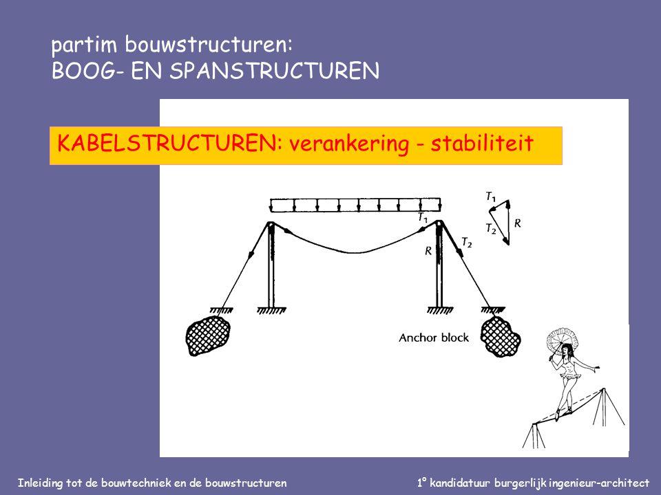 Inleiding tot de bouwtechniek en de bouwstructuren1° kandidatuur burgerlijk ingenieur-architect partim bouwstructuren: BOOG- EN SPANSTRUCTUREN KABELSTRUCTUREN: verankering - stabiliteit