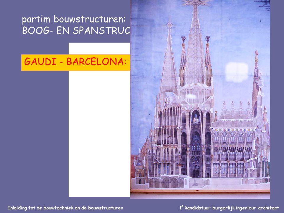 Inleiding tot de bouwtechniek en de bouwstructuren1° kandidatuur burgerlijk ingenieur-architect partim bouwstructuren: BOOG- EN SPANSTRUCTUREN BOOGSTRUCTUREN / LIGGER OP STEUNPTN