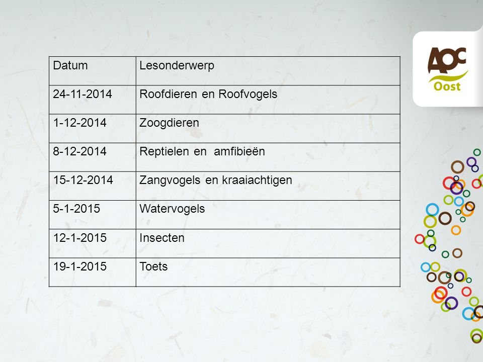 DatumLesonderwerp 24-11-2014Roofdieren en Roofvogels 1-12-2014Zoogdieren 8-12-2014Reptielen en amfibieën 15-12-2014Zangvogels en kraaiachtigen 5-1-201