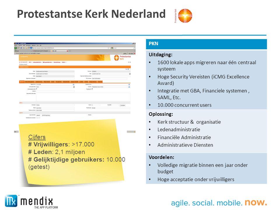 PKN Uitdaging: 1600 lokale apps migreren naar één centraal systeem Hoge Security Vereisten (iCMG Excellence Award) Integratie met GBA, Financiele syst