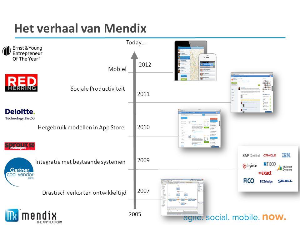 Het verhaal van Mendix 2005 Today… 2010 2011 2012 Mobiel Drastisch verkorten ontwikkeltijd Integratie met bestaande systemen Hergebruik modellen in Ap