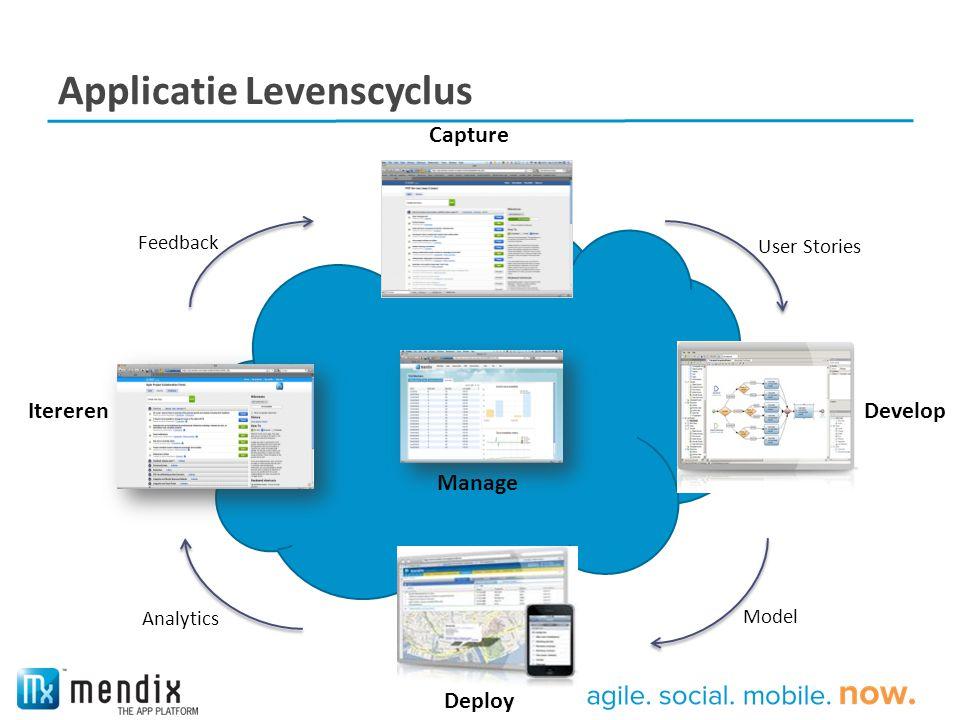 Source: Gartner Het platform voor onderscheidende apps