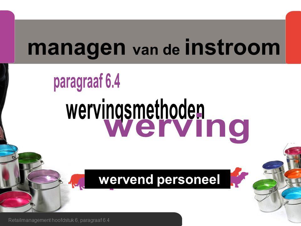 Nederlander solliciteert Retailmanagement hoofdstuk 6, paragraaf 6.4