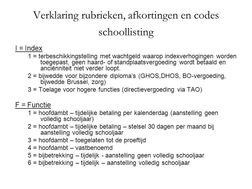 Verklaring rubrieken, afkortingen en codes schoollisting I = Index 1 = terbeschikkingstelling met wachtgeld waarop indexverhogingen worden toegepast,