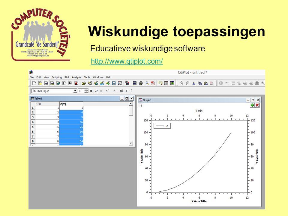 Wiskundige toepassingen Educatieve wiskundige software Mathematica http://www.wolfram.com/broadcast/video.php?c=87&v=263 http://demonstrations.wolfram.com/