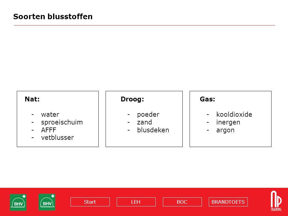 BRANDTOETSBOCLEHStart Soorten blusstoffen Nat: - water - sproeischuim - AFFF - vetblusser Droog: - poeder - zand - blusdeken Gas: - kooldioxide - iner