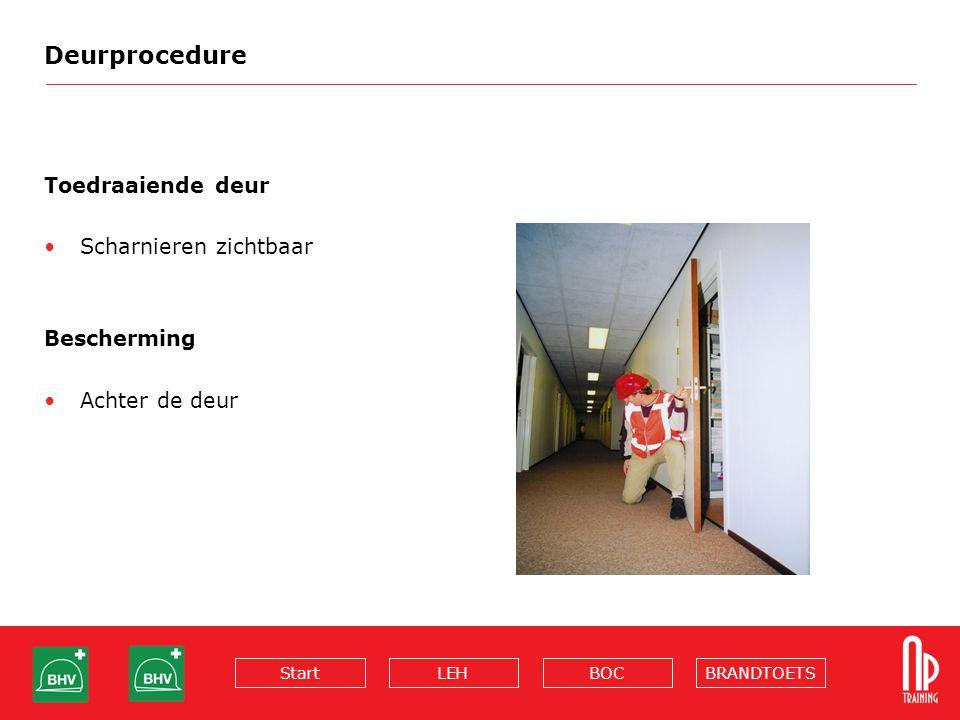 BRANDTOETSBOCLEHStart Deurprocedure Toedraaiende deur Scharnieren zichtbaar Bescherming Achter de deur