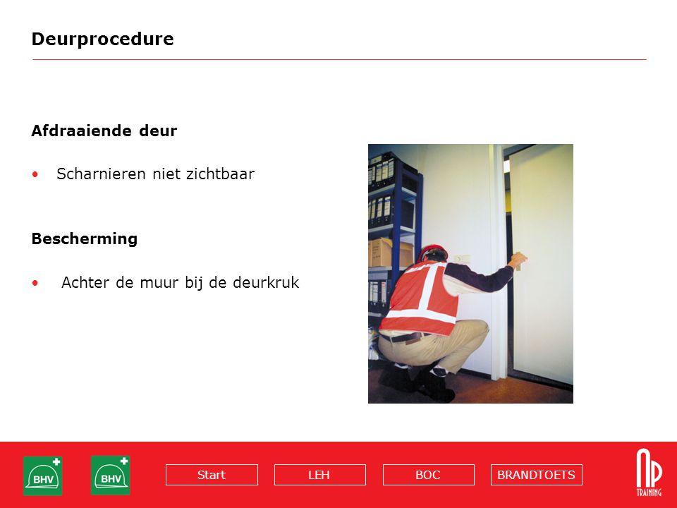 BRANDTOETSBOCLEHStart Deurprocedure Afdraaiende deur Scharnieren niet zichtbaar Bescherming Achter de muur bij de deurkruk