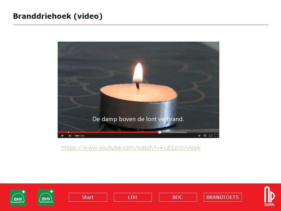 BRANDTOETSBOCLEHStart Branddriehoek (video) https://www.youtube.com/watch?v=L8ZzrcVvNoA