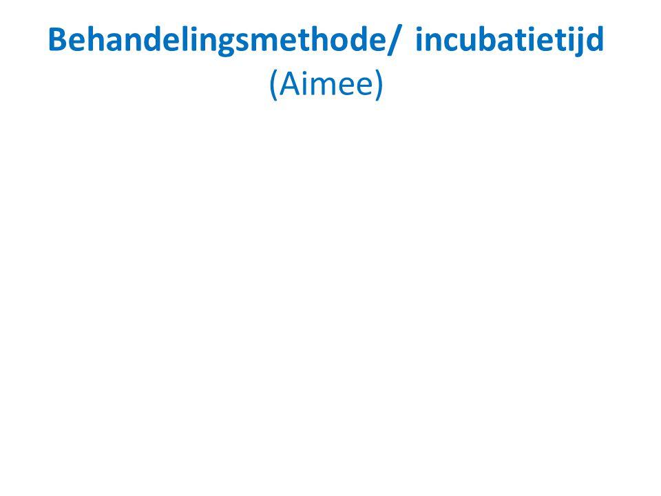Behandelingsmethode/ incubatietijd (Aimee)