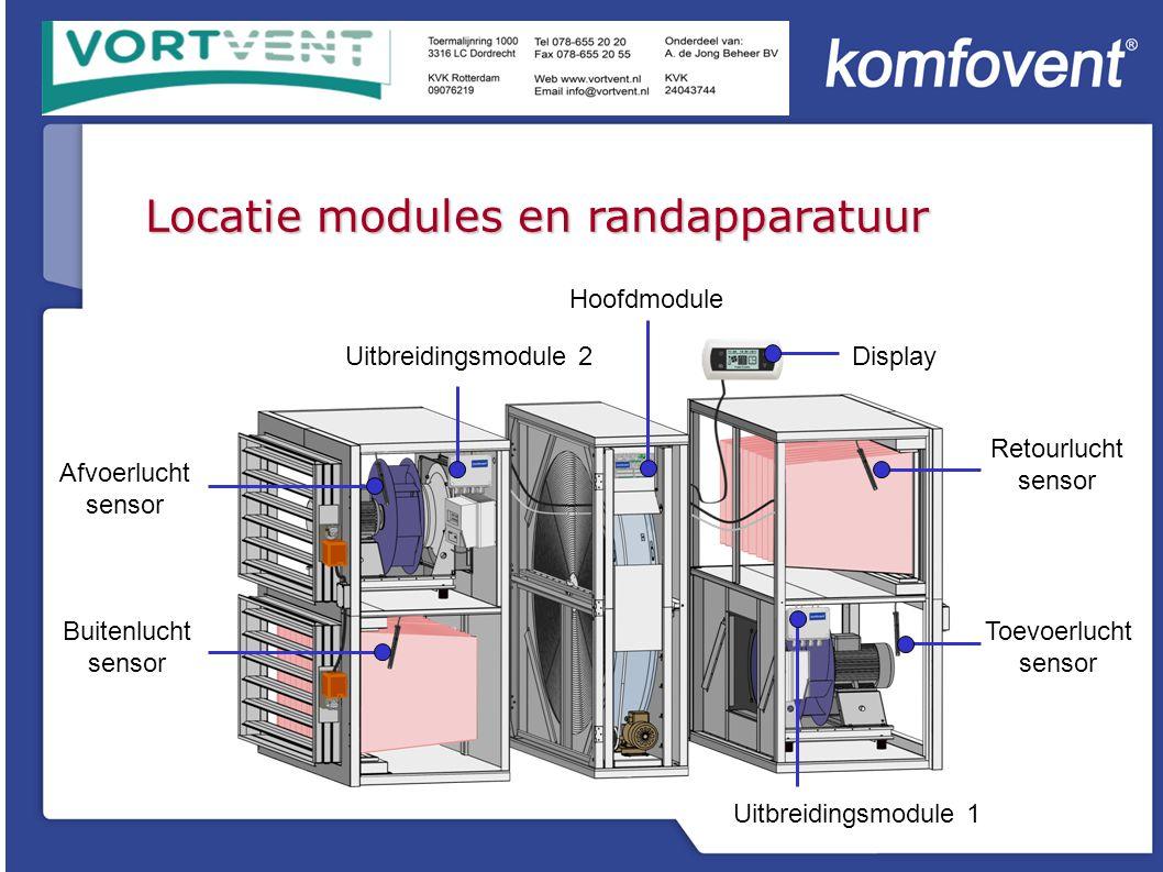 Locatie modules en randapparatuur Uitbreidingsmodule 1 Uitbreidingsmodule 2 Hoofdmodule Display Toevoerlucht sensor Retourlucht sensor Buitenlucht sensor Afvoerlucht sensor