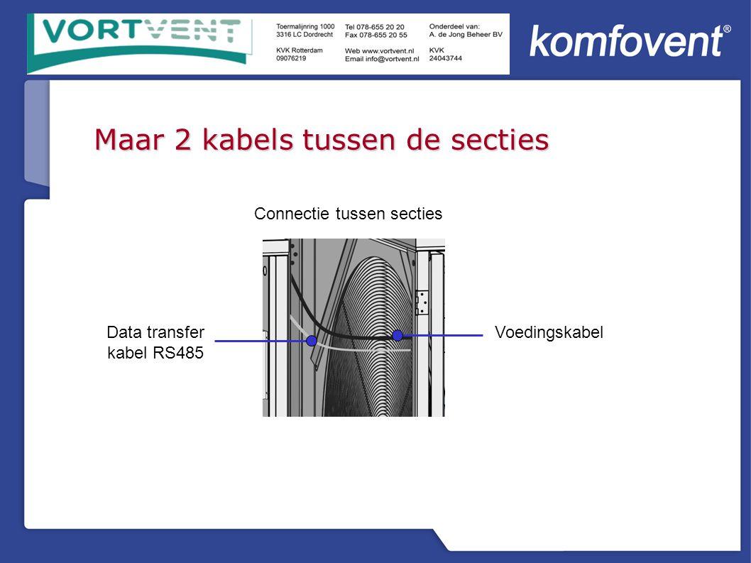 Maar 2 kabels tussen de secties VoedingskabelData transfer kabel RS485 Connectie tussen secties