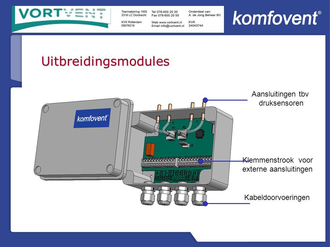 Uitbreidingsmodules Klemmenstrook voor externe aansluitingen Kabeldoorvoeringen Aansluitingen tbv druksensoren