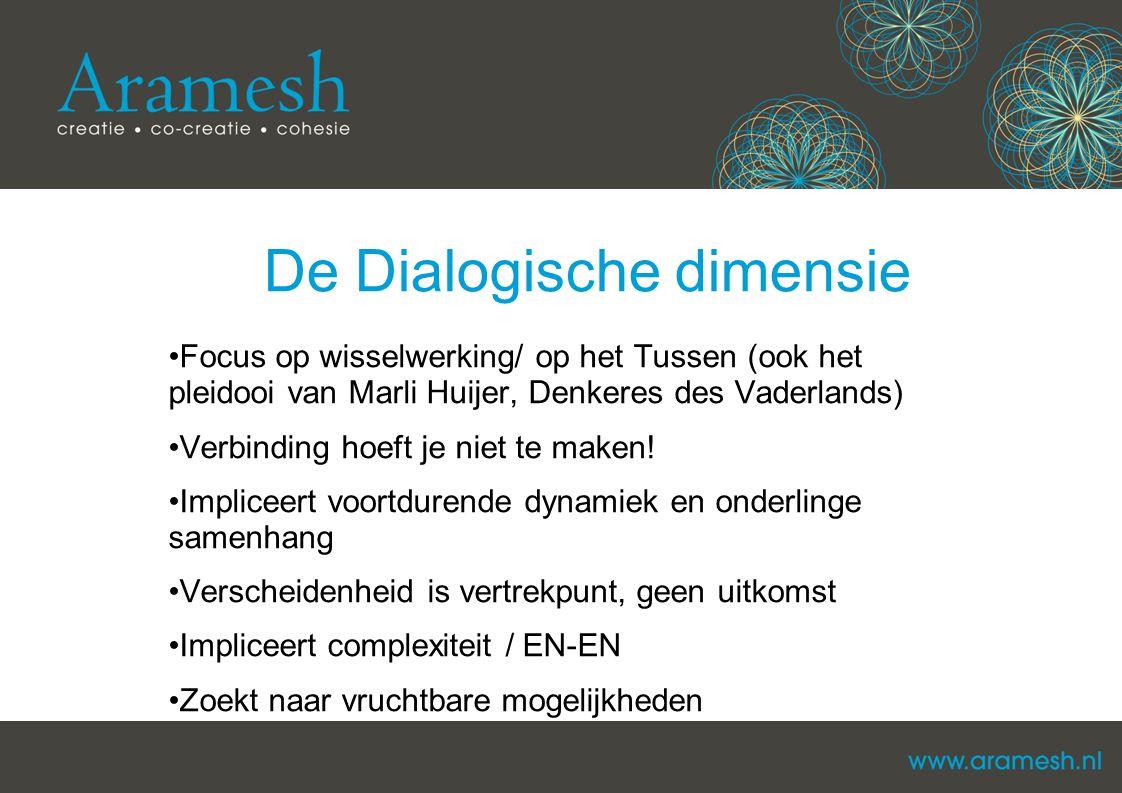 De Dialogische dimensie Focus op wisselwerking/ op het Tussen (ook het pleidooi van Marli Huijer, Denkeres des Vaderlands) Verbinding hoeft je niet te