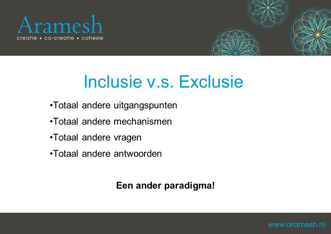 Inclusie v.s. Exclusie Totaal andere uitgangspunten Totaal andere mechanismen Totaal andere vragen Totaal andere antwoorden Een ander paradigma!