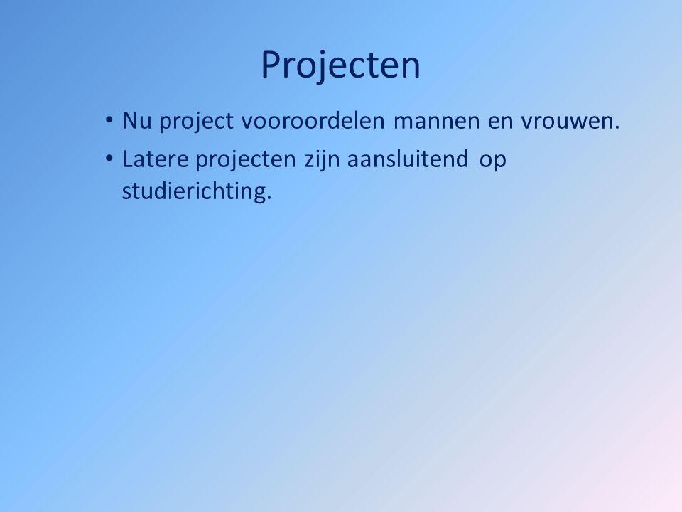 Projecten Nu project vooroordelen mannen en vrouwen.