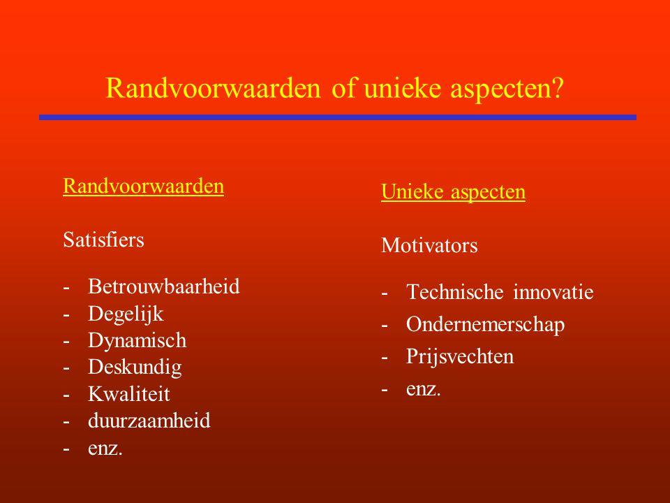 Randvoorwaarden of unieke aspecten.