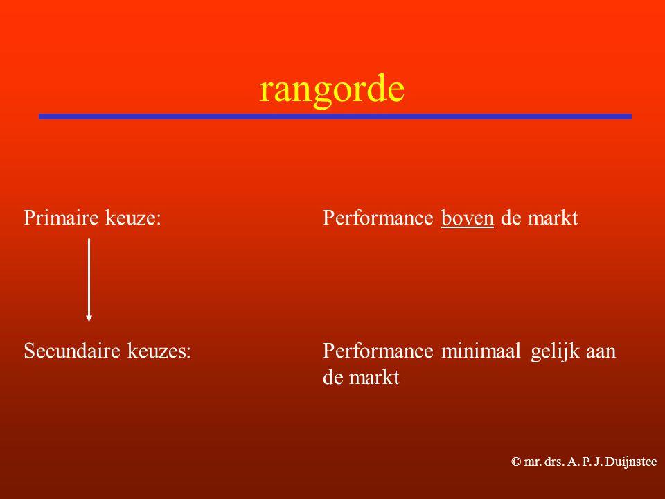 rangorde Primaire keuze: Performance boven de markt Secundaire keuzes: Performance minimaal gelijk aan de markt © mr.