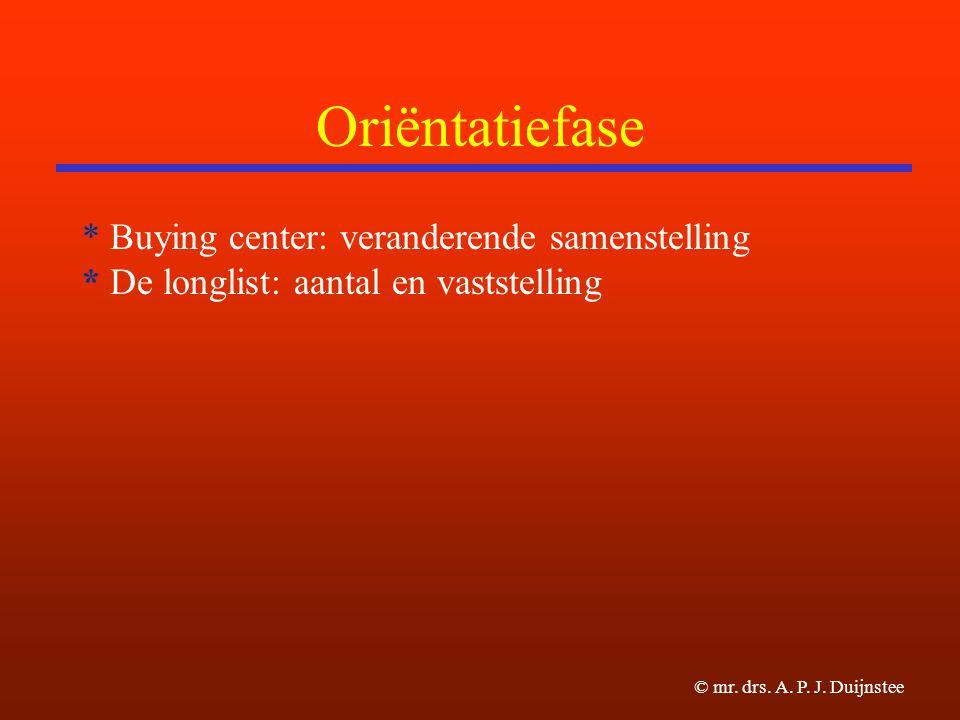Oriëntatiefase * Buying center: veranderende samenstelling * De longlist: aantal en vaststelling © mr.