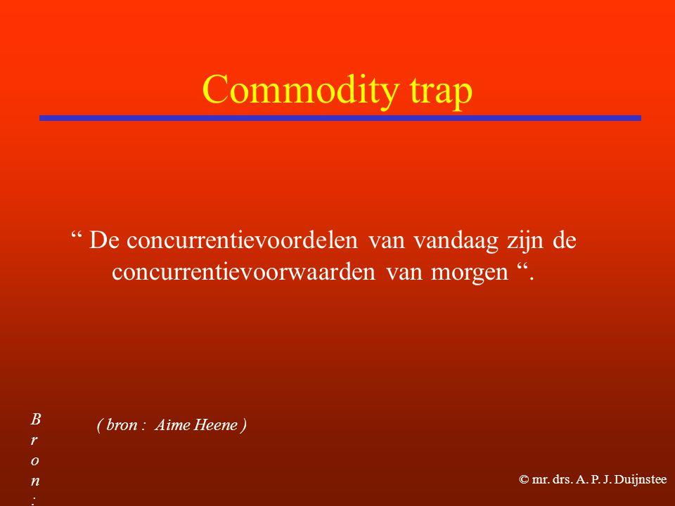 Commodity trap De concurrentievoordelen van vandaag zijn de concurrentievoorwaarden van morgen .