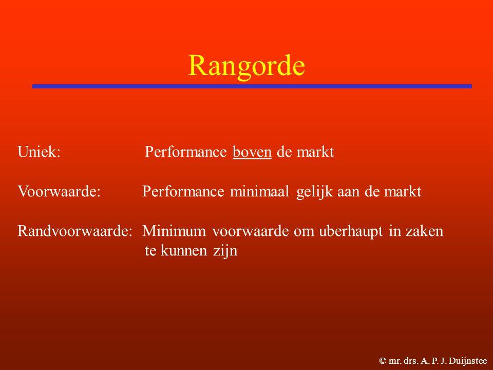 Rangorde Uniek: Performance boven de markt Voorwaarde: Performance minimaal gelijk aan de markt Randvoorwaarde: Minimum voorwaarde om uberhaupt in zaken te kunnen zijn © mr.