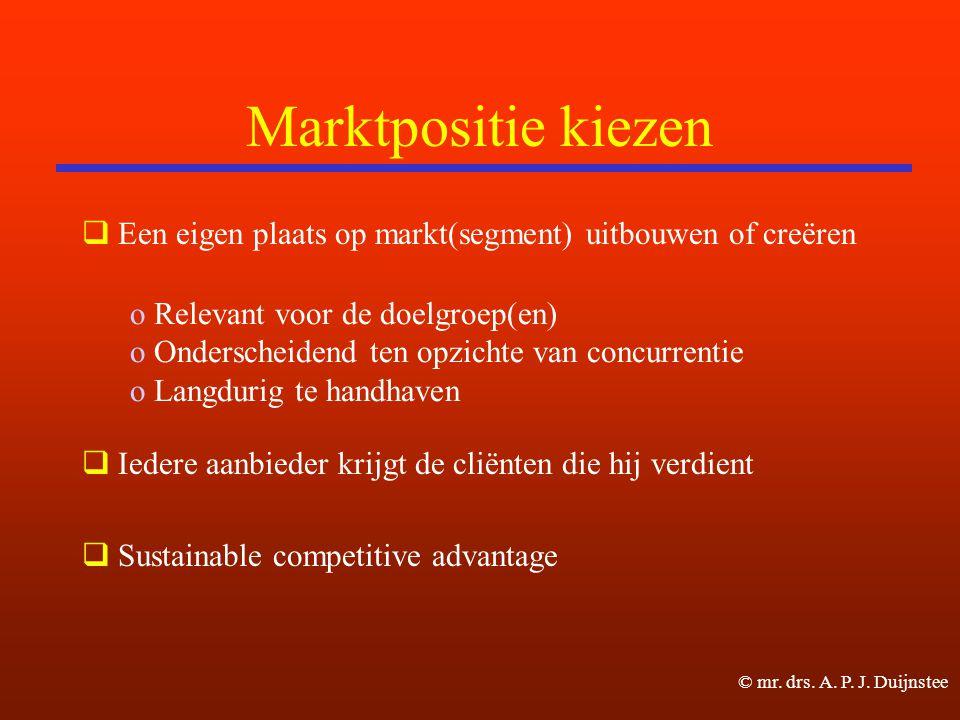 Marktpositie kiezen  Een eigen plaats op markt(segment) uitbouwen of creëren  Iedere aanbieder krijgt de cliënten die hij verdient  Sustainable competitive advantage o Relevant voor de doelgroep(en) o Onderscheidend ten opzichte van concurrentie o Langdurig te handhaven © mr.