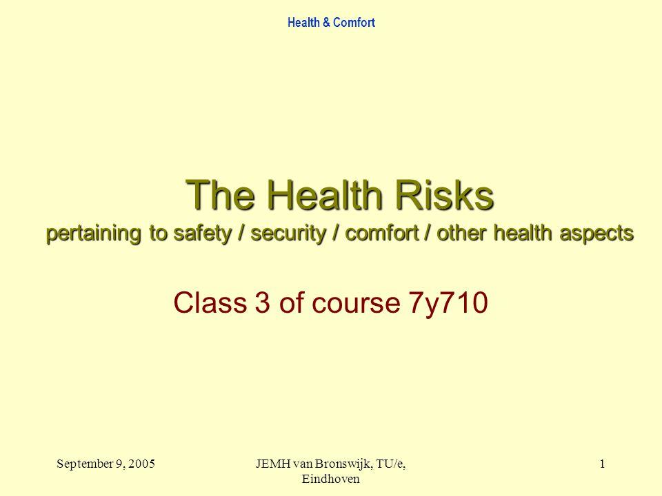 Health & Comfort September 9, 2005JEMH van Bronswijk, TU/e, Eindhoven 42 The lesser risks Comfort Nuisance / Hindrance Stress