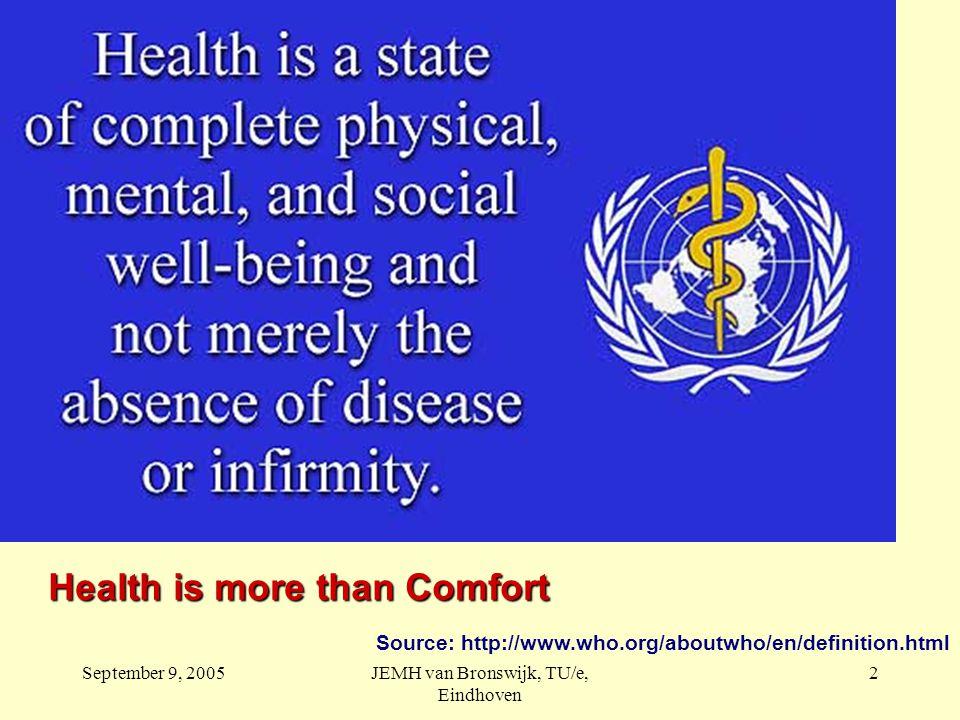 Health & Comfort September 9, 2005JEMH van Bronswijk, TU/e, Eindhoven 33