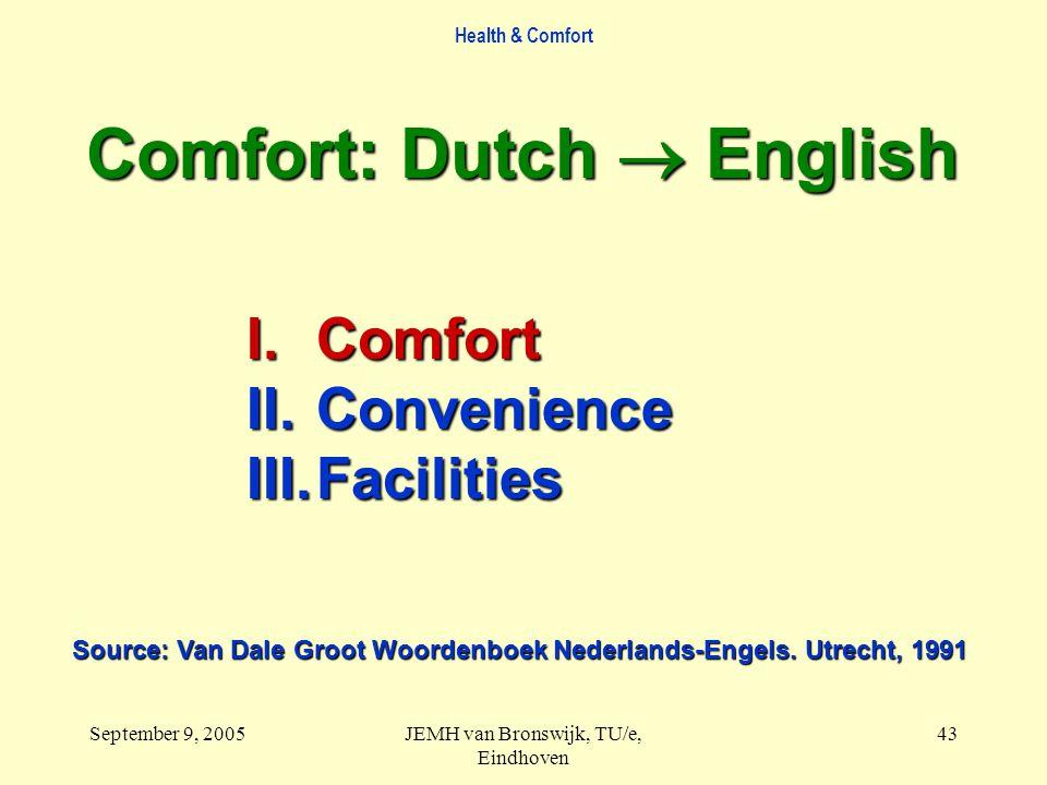 Health & Comfort September 9, 2005JEMH van Bronswijk, TU/e, Eindhoven 43 Comfort: Dutch  English I.Comfort II.Convenience III.Facilities Source: Van Dale Groot Woordenboek Nederlands-Engels.