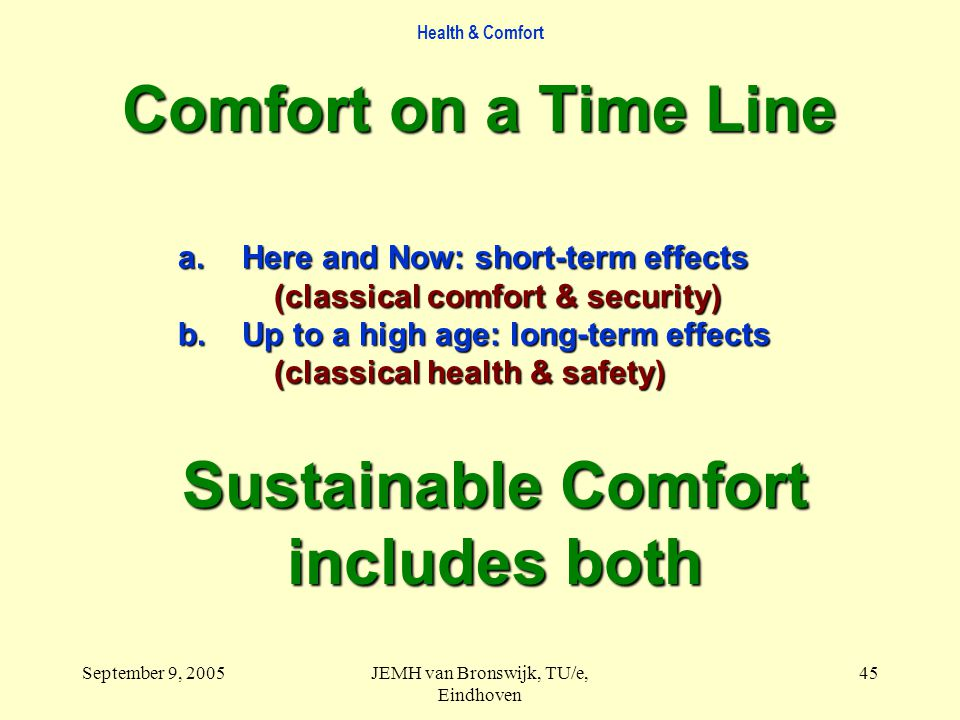 Health & Comfort September 9, 2005JEMH van Bronswijk, TU/e, Eindhoven 45 Comfort on a Time Line a.Here and Now: short-term effects (classical comfort & security) b.Up to a high age: long-term effects (classical health & safety) Sustainable Comfort includes both
