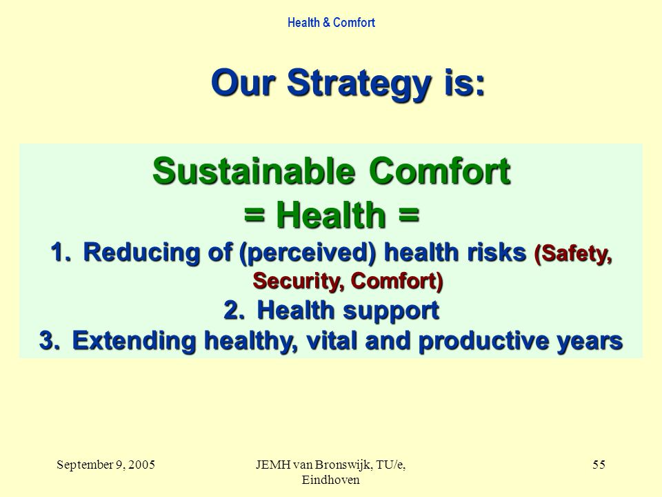 Health & Comfort September 9, 2005JEMH van Bronswijk, TU/e, Eindhoven 55 Our Strategy is: Sustainable Comfort = Health = 1.Reducing of (perceived) health risks (Safety, Security, Comfort) 2.Health support 3.Extending healthy, vital and productive years