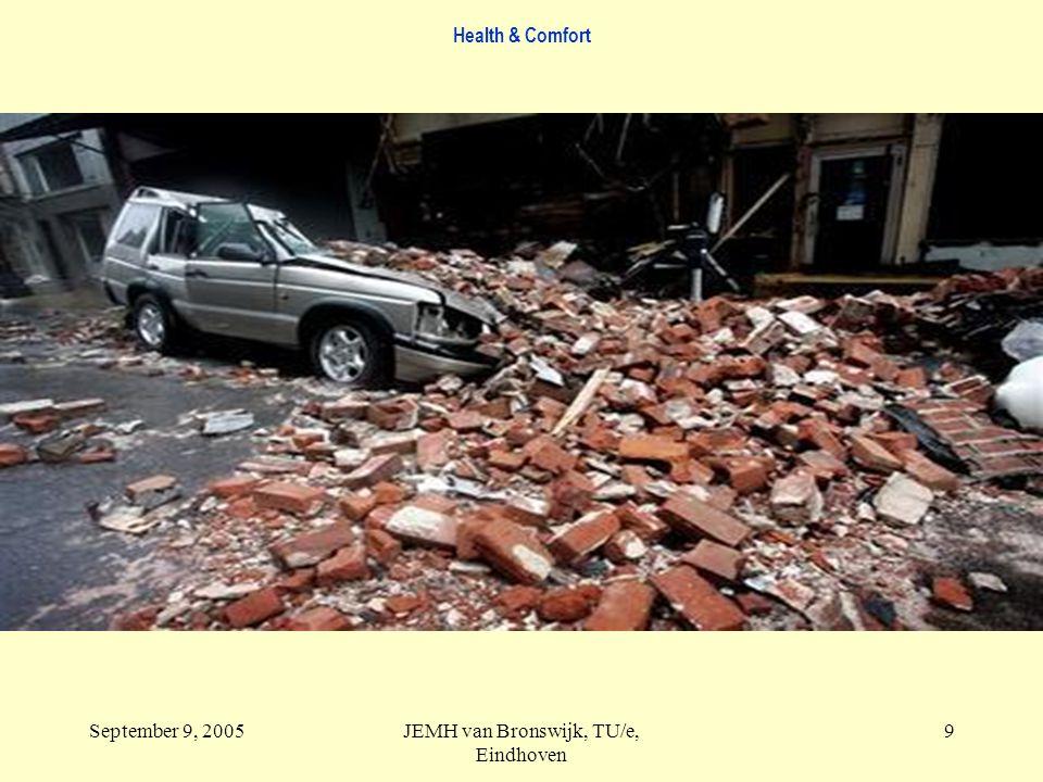 Health & Comfort September 9, 2005JEMH van Bronswijk, TU/e, Eindhoven 9