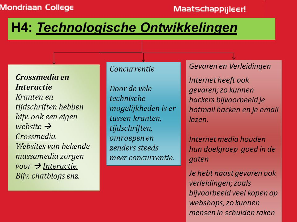 17 H4: Technologische Ontwikkelingen Crossmedia en Interactie Kranten en tijdschriften hebben bijv. ook een eigen website  Crossmedia. Websites van b