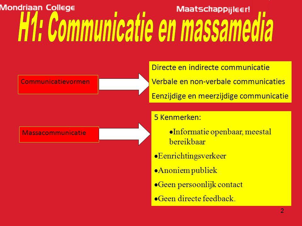 2 Communicatievormen Directe en indirecte communicatie Verbale en non-verbale communicaties Eenzijdige en meerzijdige communicatie Massacommunicatie 5
