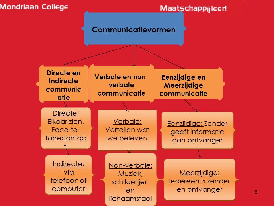 6 Communicatievormen Directe en Indirecte communic atie Verbale en non- verbale communicatie Eenzijdige en Meerzijdige communicatie Directe: Elkaar zi
