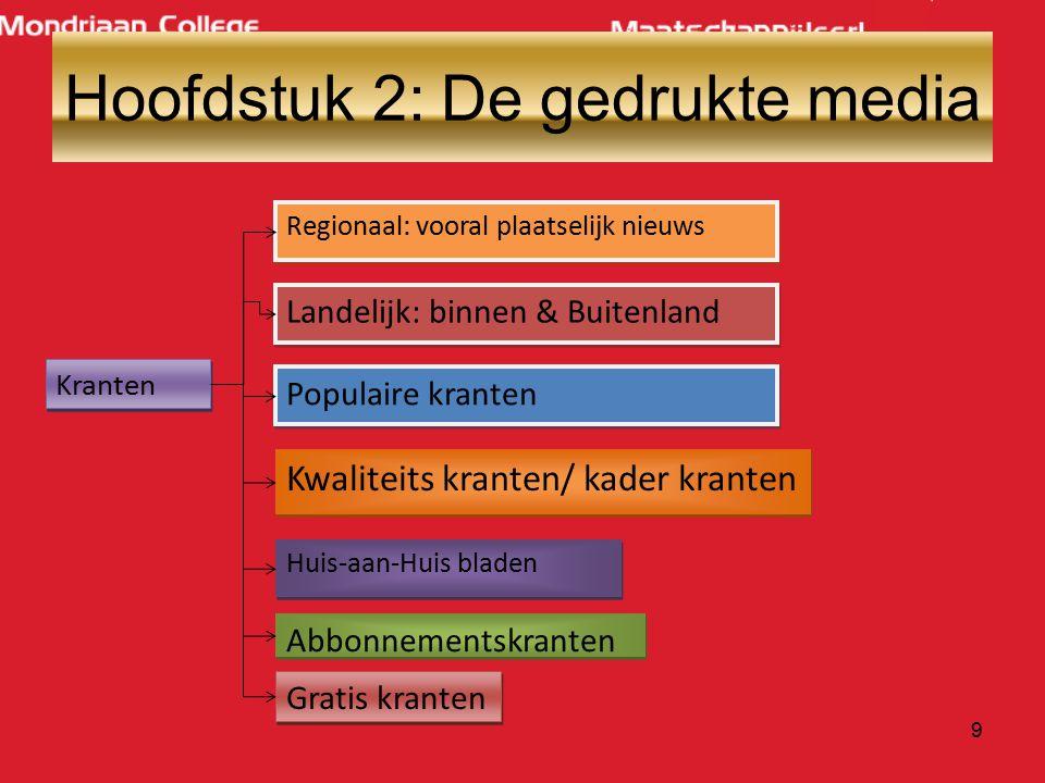 9 Landelijk: binnen & Buitenland Regionaal: vooral plaatselijk nieuws Populaire kranten Kranten Huis-aan-Huis bladen Kwaliteits kranten/ kader kranten