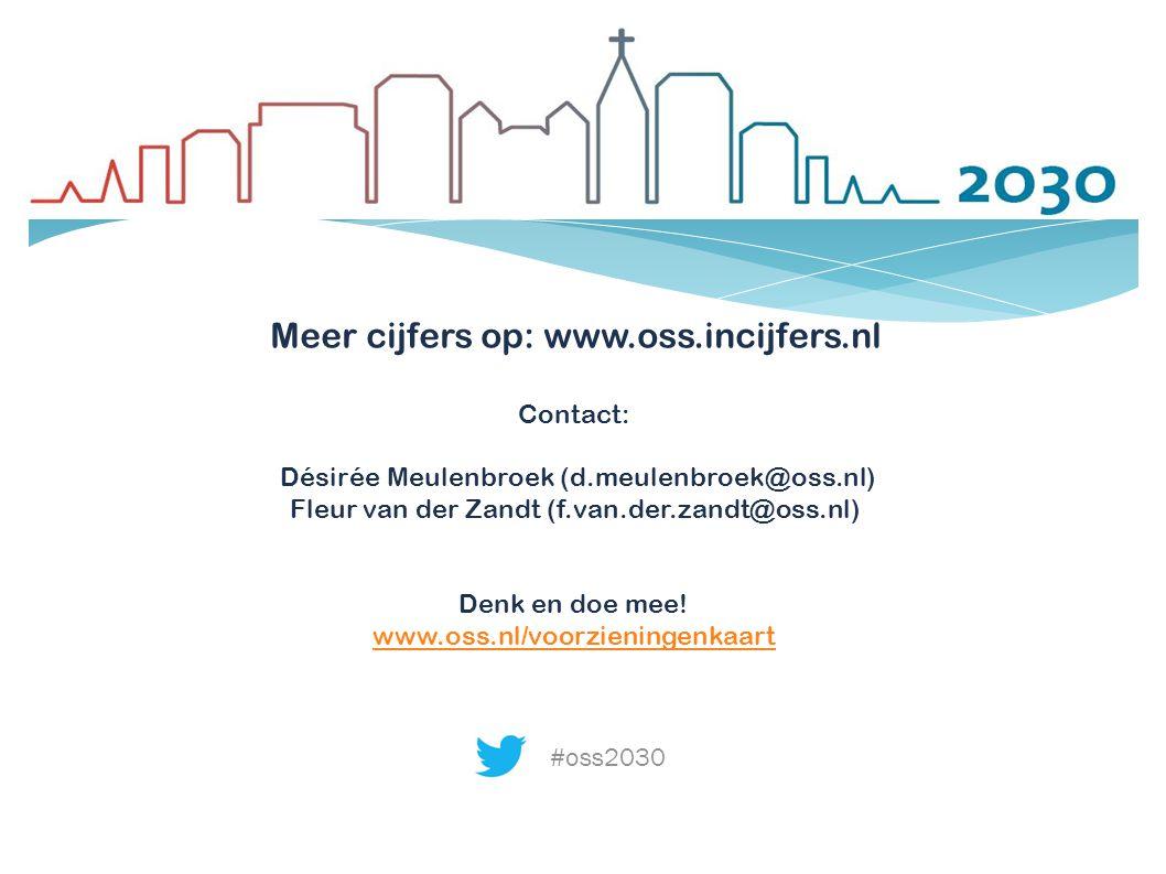 Meer cijfers op: www.oss.incijfers.nl Contact: Désirée Meulenbroek (d.meulenbroek@oss.nl) Fleur van der Zandt (f.van.der.zandt@oss.nl) Denk en doe mee