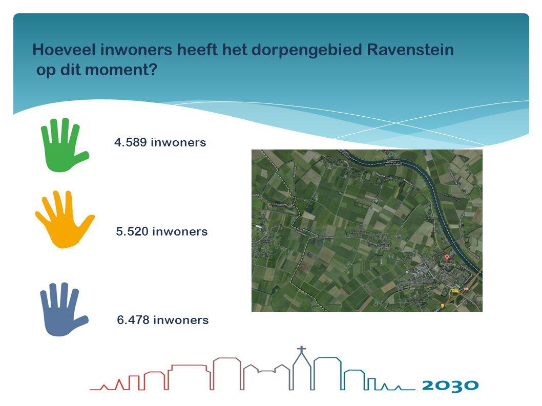 Hoeveel inwoners heeft het dorpengebied Ravenstein op dit moment? 4.589 inwoners 5.520 inwoners 6.478 inwoners