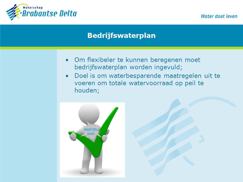 Bedrijfswaterplan Om flexibeler te kunnen beregenen moet bedrijfswaterplan worden ingevuld; Doel is om waterbesparende maatregelen uit te voeren om to