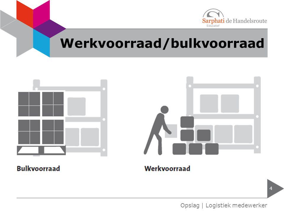 Werkvoorraad/bulkvoorraad 4 Opslag | Logistiek medewerker