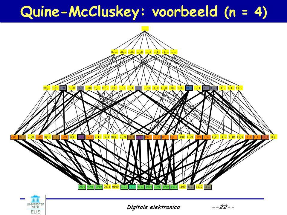 Digitale elektronica --22-- Quine-McCluskey: voorbeeld (n = 4)