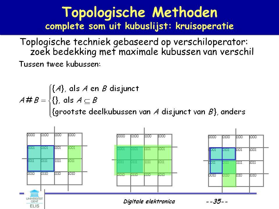 Digitale elektronica --35-- Topologische Methoden complete som uit kubuslijst: kruisoperatie Toplogische techniek gebaseerd op verschiloperator: zoek