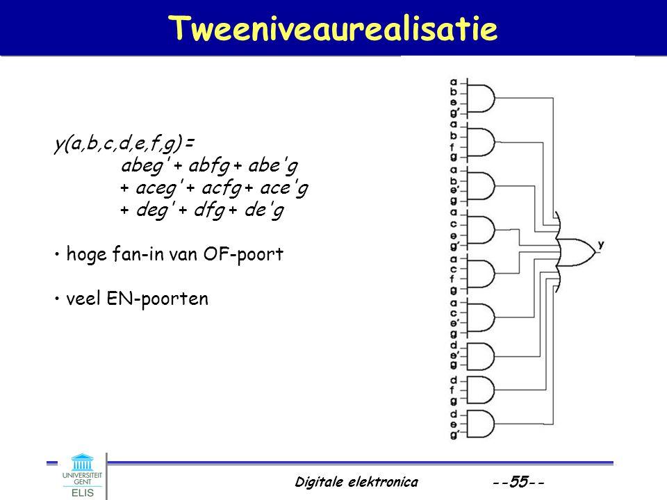 Digitale elektronica --55-- Tweeniveaurealisatie y(a,b,c,d,e,f,g) = abeg' + abfg + abe'g + aceg' + acfg + ace'g + deg' + dfg + de'g hoge fan-in van OF
