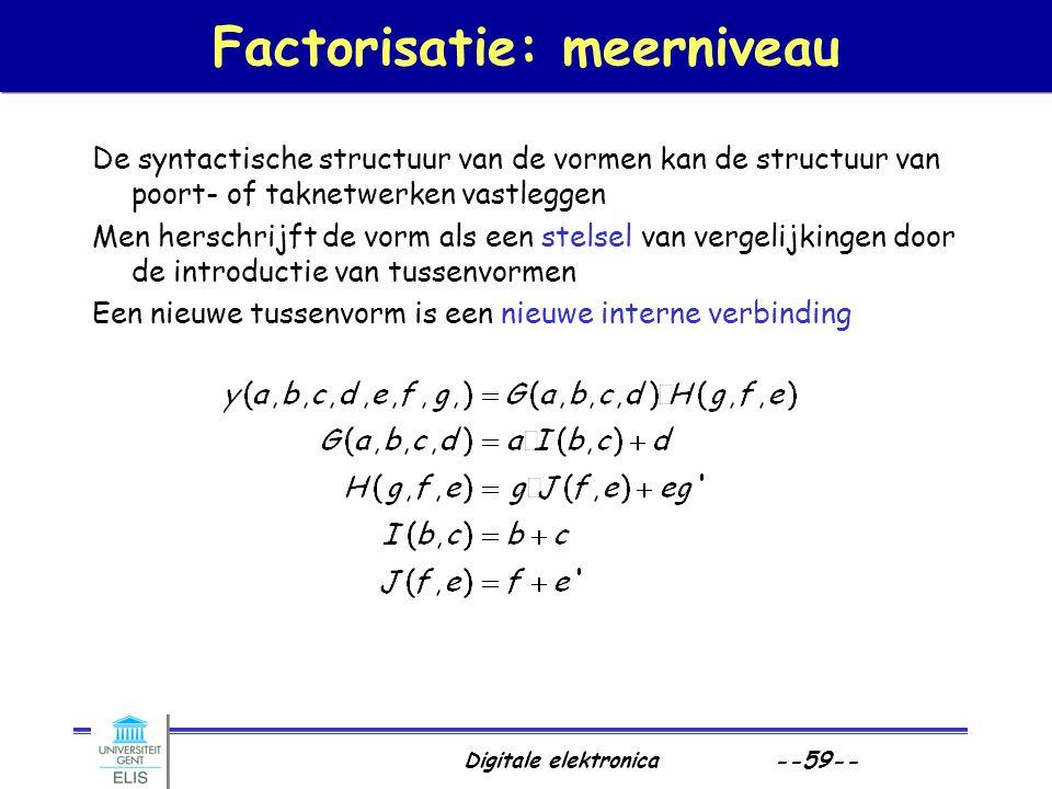 Digitale elektronica --59-- Factorisatie: meerniveau De syntactische structuur van de vormen kan de structuur van poort- of taknetwerken vastleggen Me