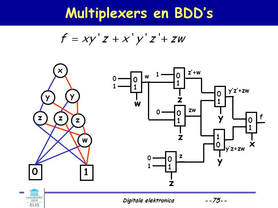 Digitale elektronica --75-- Multiplexers en BDD's z x y y z z w 0 1 z 0 1 1 z'+w w 0 1 1 0 w y 0 1 y'z'+zw x 0 1 f y 1 0 y'z+zw z 0 1 1 0 z z 0 1 0 zw