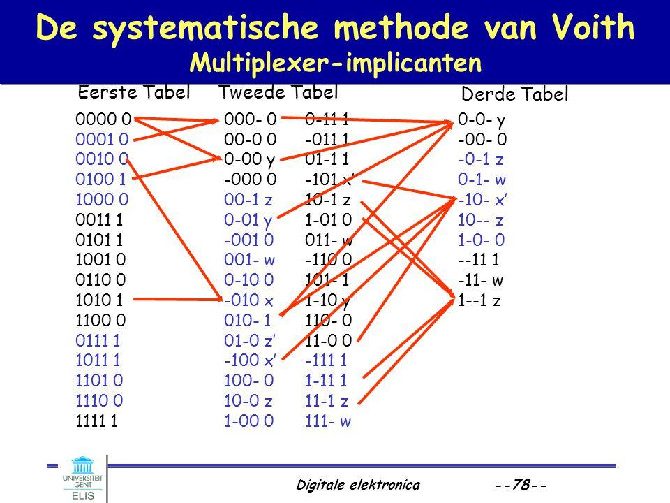 Digitale elektronica --78-- De systematische methode van Voith Multiplexer-implicanten 000- 0 00-0 0 0-00 y -000 0 00-1 z 0-01 y -001 0 001- w 0-10 0