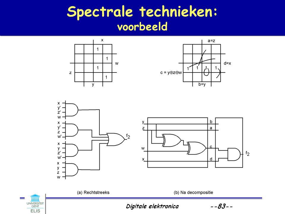 Digitale elektronica --83-- Spectrale technieken: voorbeeld