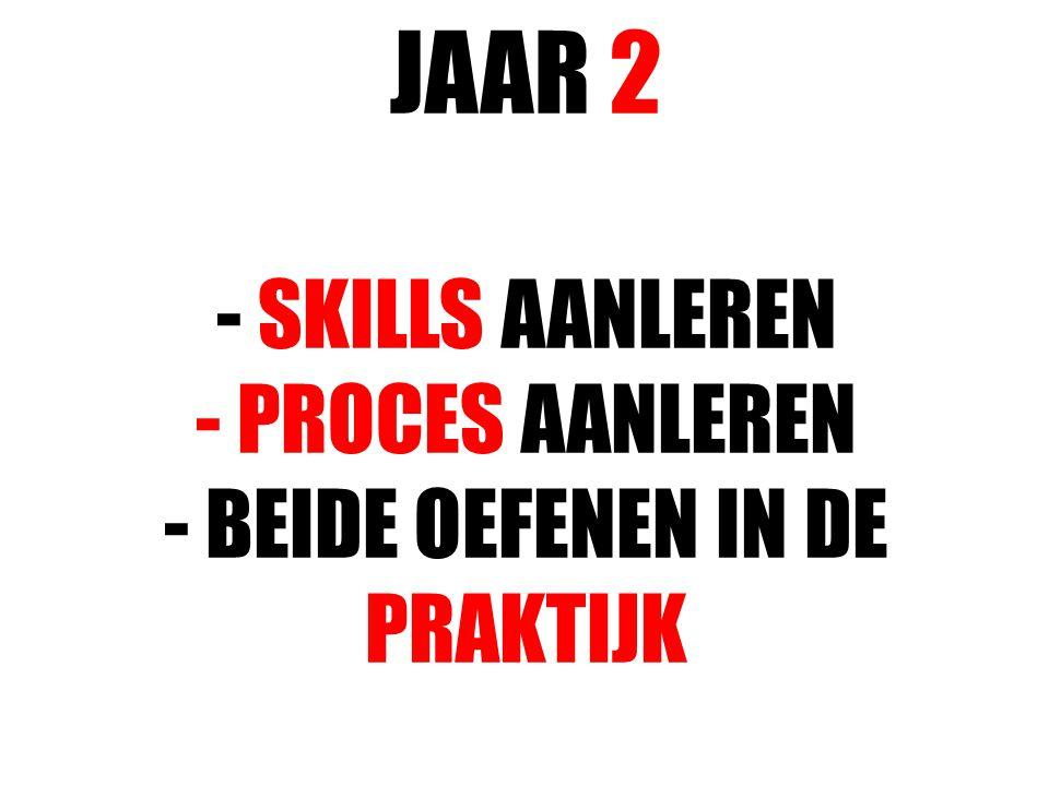 JAAR 2 - SKILLS AANLEREN - PROCES AANLEREN - BEIDE OEFENEN IN DE PRAKTIJK